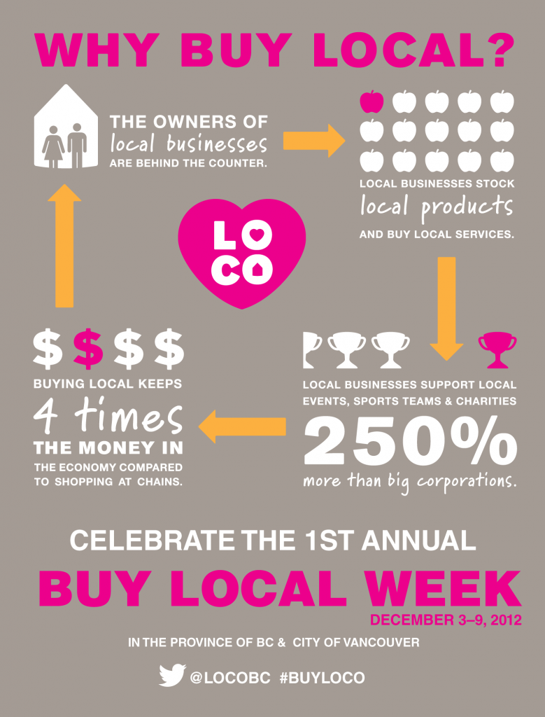 shop local info