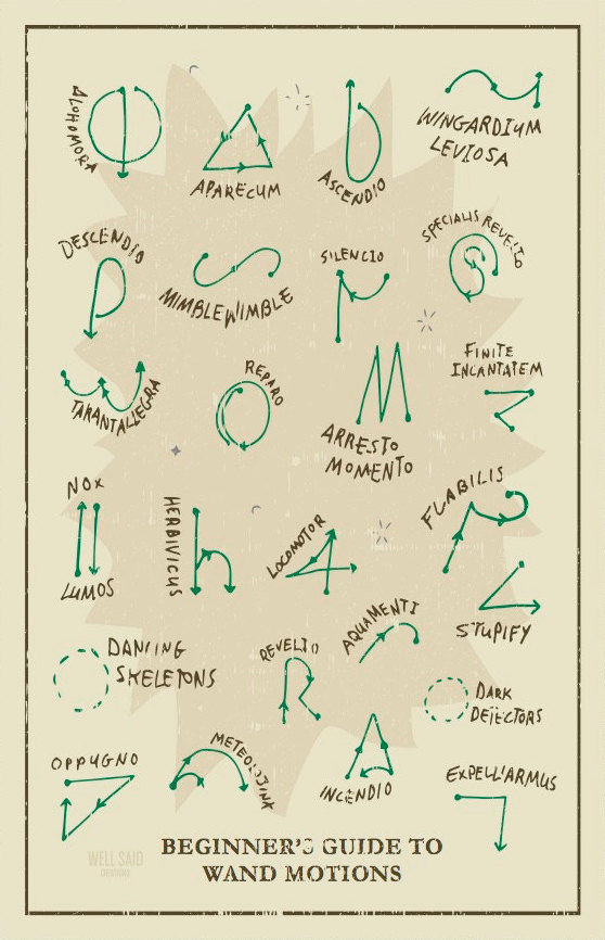 Guide-to-Harry-Potter-wand-motions